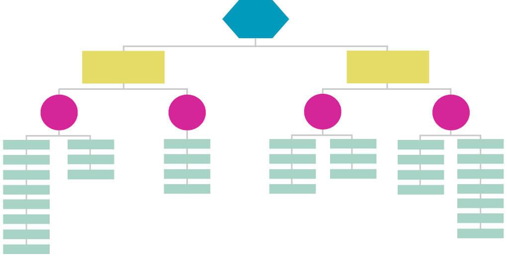 hierarchy graph