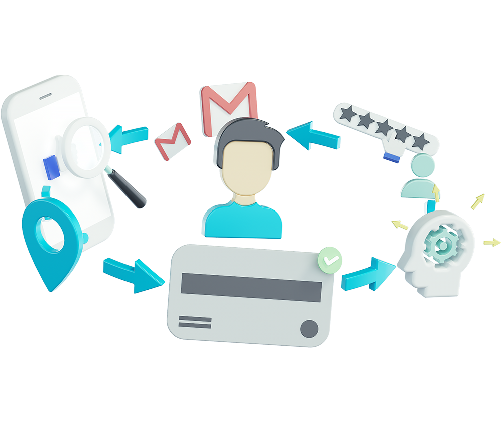 Customer Journey-3d-illustration