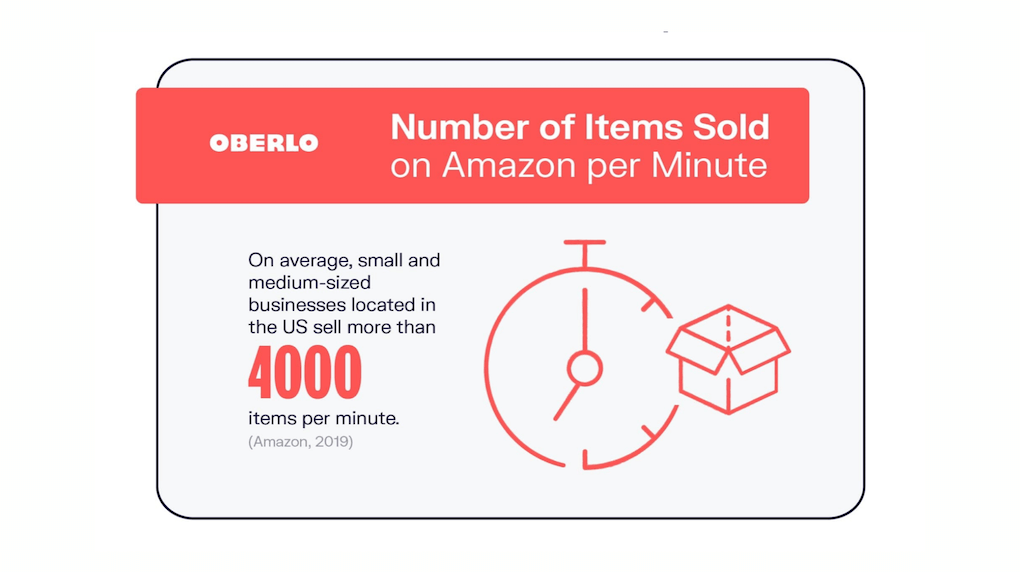 amazon statistic from oberlo