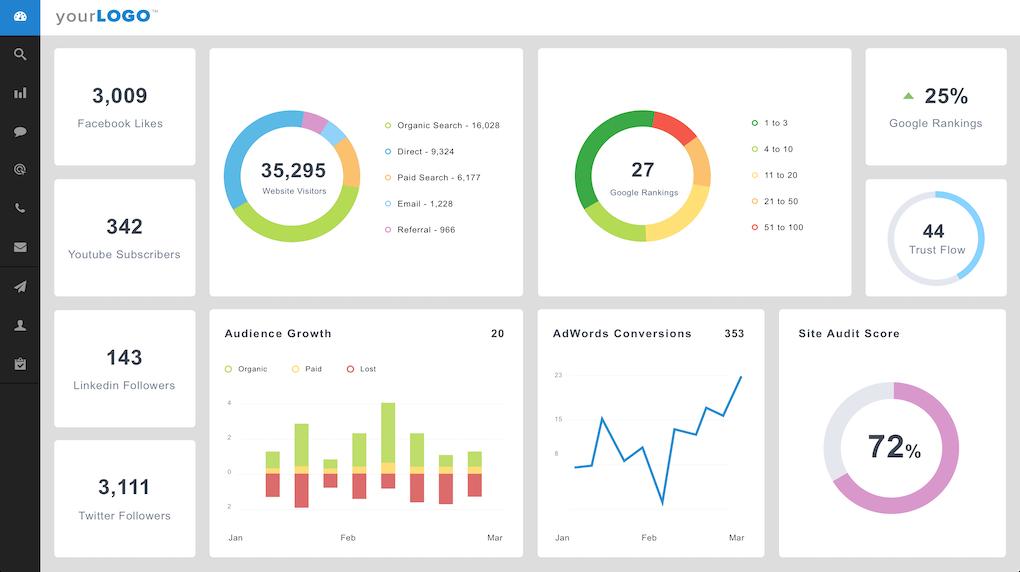 marketing dashboard example